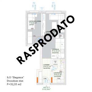 Rasprodato 32,35 m2